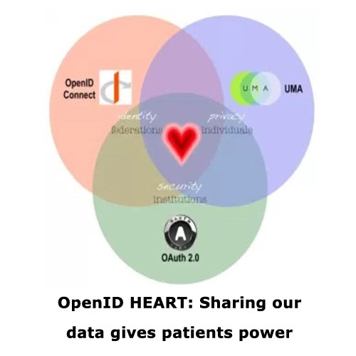 OpenID HEART: Sharing our data gives patients power